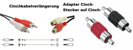 Diese zwei Möglichkeiten gibt es: Adapter und Verlängerung