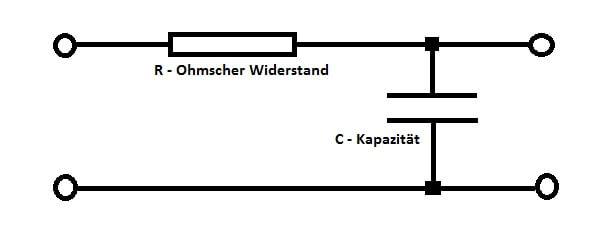 Leitungsbeläge - Schema